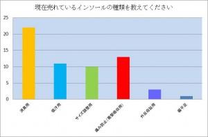 8月グラフ1