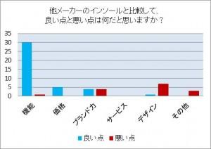 8月グラフ2
