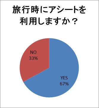 %e3%82%b0%e3%83%a9%e3%83%955