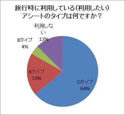 %e3%82%b0%e3%83%a9%e3%83%956